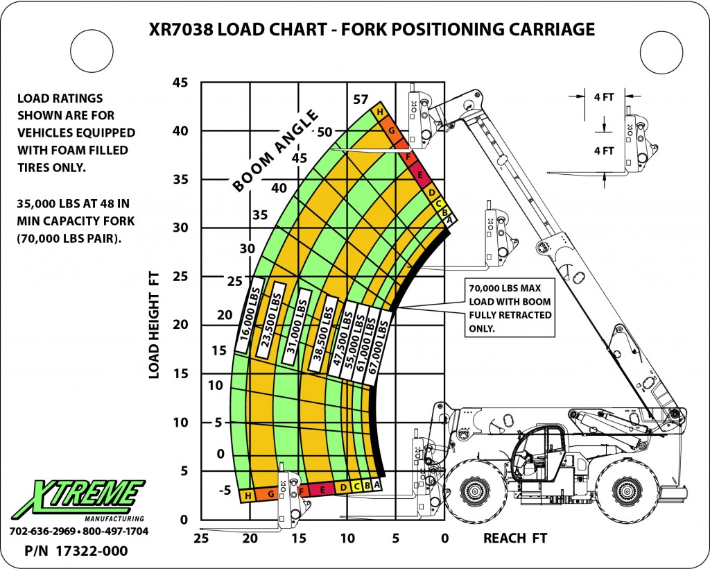 17322-000 7038 fork pos carriage
