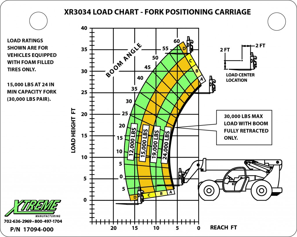 17094-000 3034 fork positioning carriage
