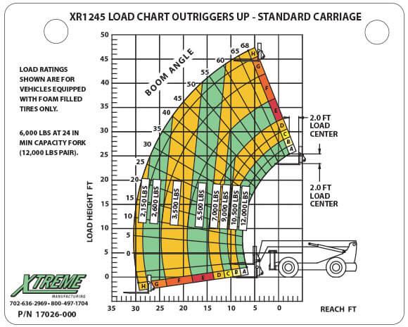 xr1245 xtreme manufacturing rh xmfg com